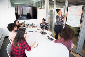 Organizational brainstorm