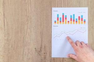 Determine KPIs